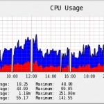Monitorizando servidores con Cacti